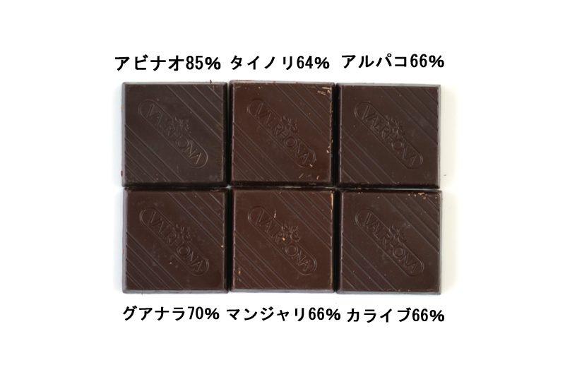ヴァローナのチョコ